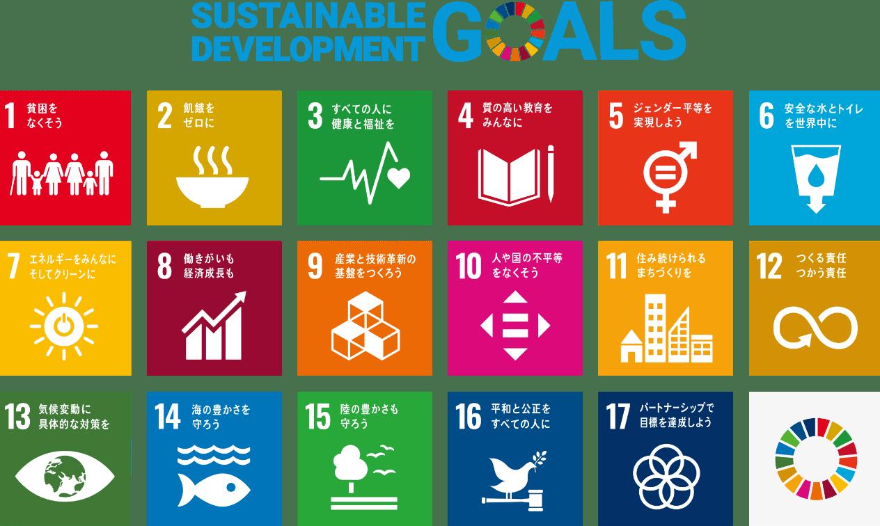 Sustainable Development Goals(持続可能な開発目標)の17のゴール